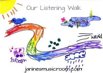 listening walk score