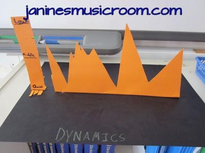 elements dynamics