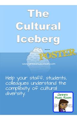 Janine cultural iceberg